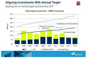 2.6-Sightline-Aligning Investments-For In Text on Website